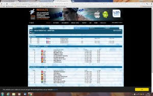 100m Freistil_Halbfinals