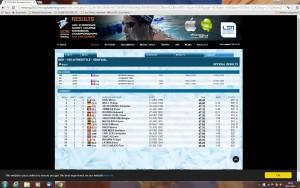 Ergebnis_100m_Freistil_Halbfinals