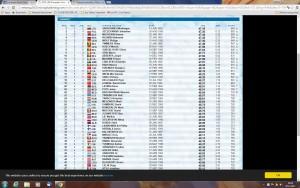 Ergebnis_100m_Freistil