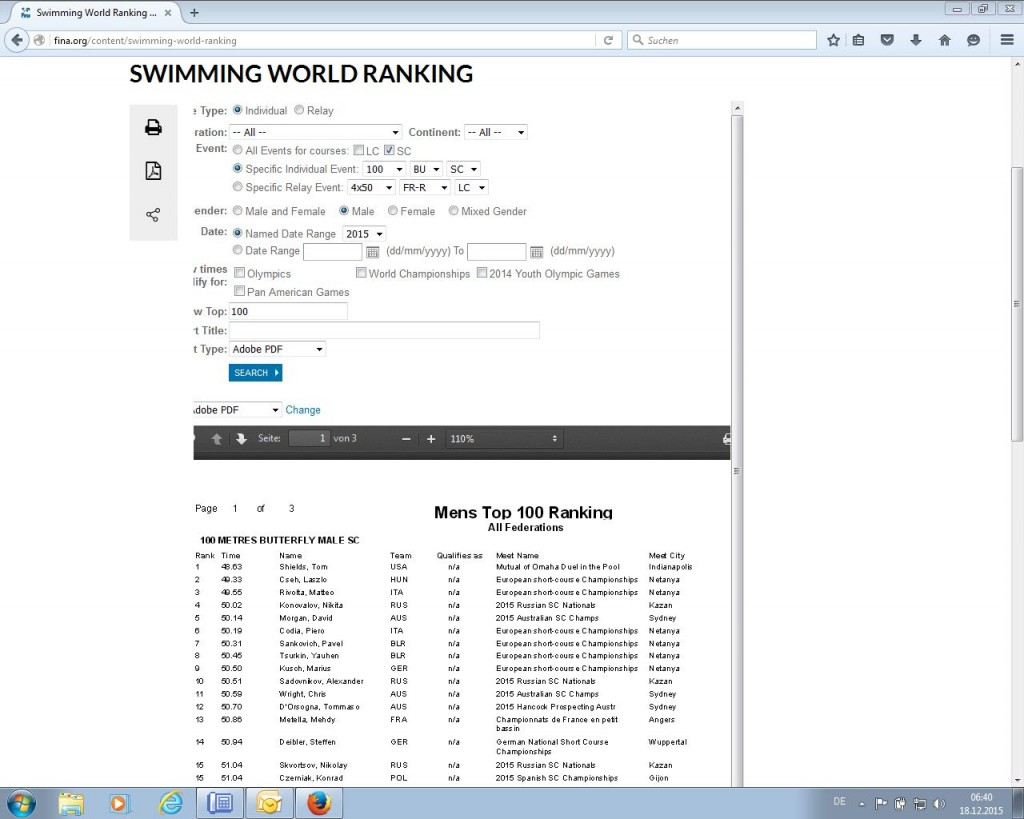 World_Ranking_Short Course