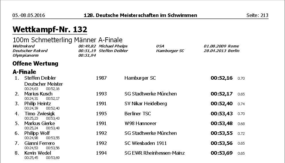 100mSchmetterling_A-Finale