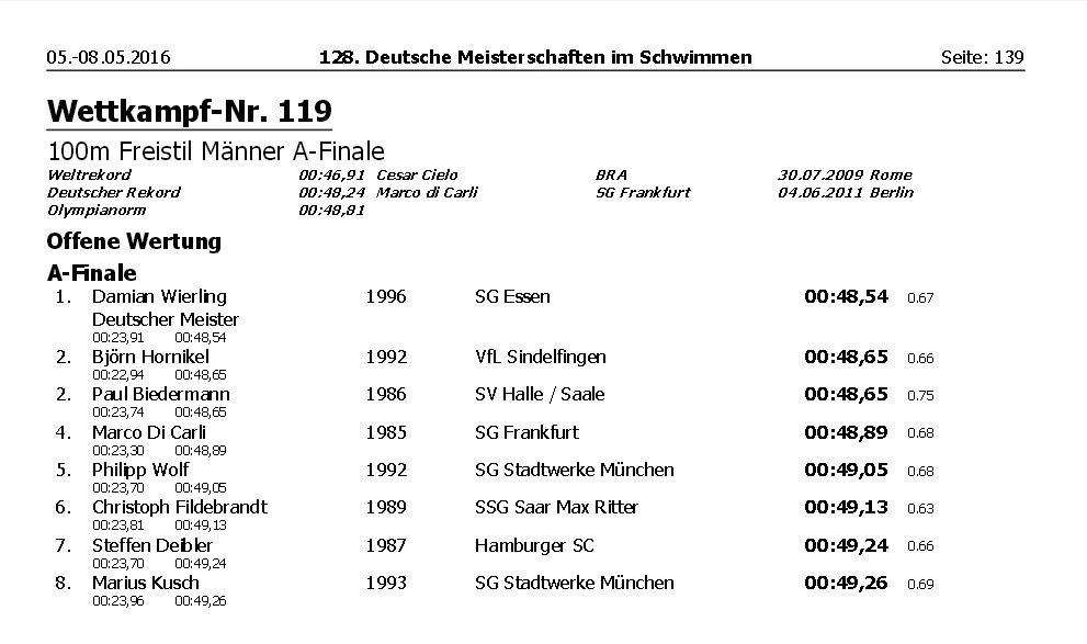 100m_Freistil_A-Finale